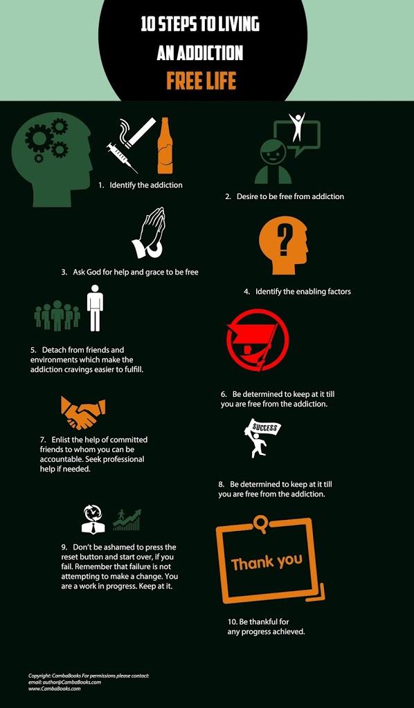 10_STEPS_TO_LIVING_AN_ADDICTION__FREE_LIFE-2B-25281-2529.jpg